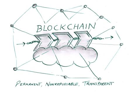 blockchain in ink